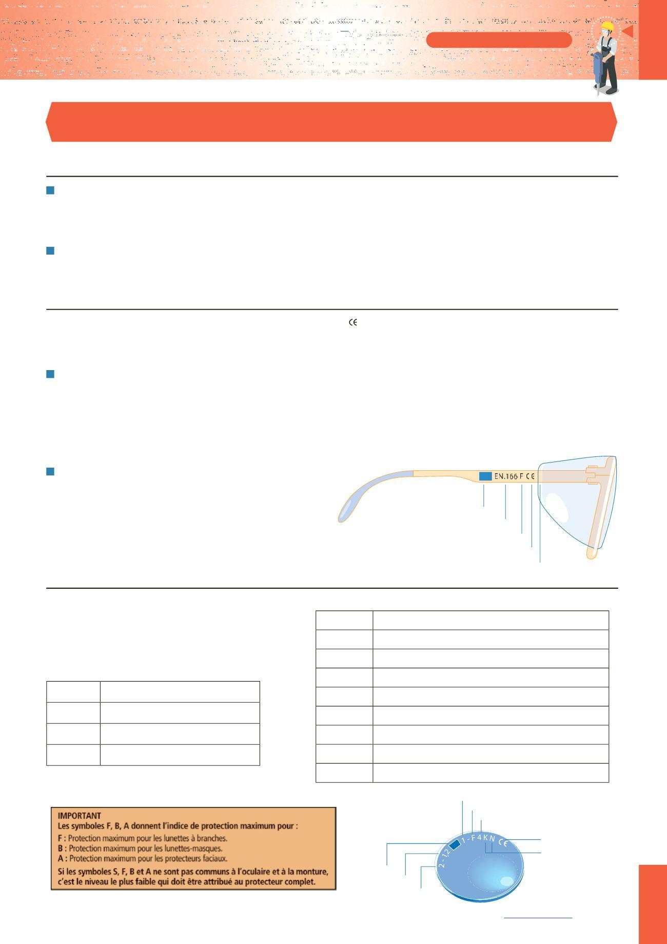 Catalogue EPI - Nord - IDF - Prolians 97b759e1356b